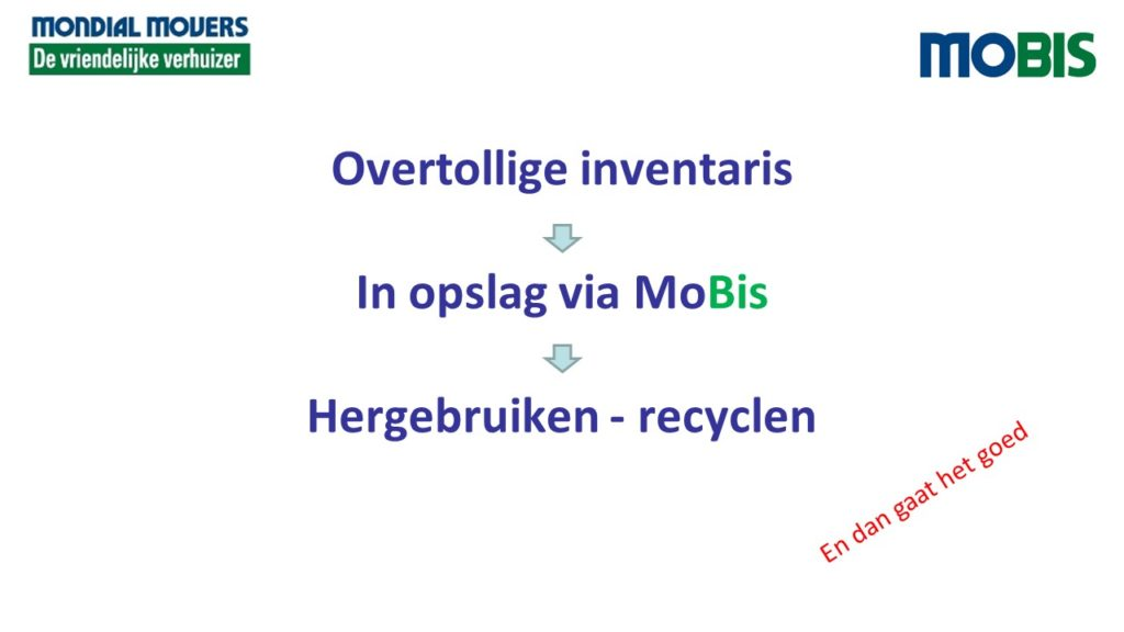 circulaire economie, mobis, mondial movers