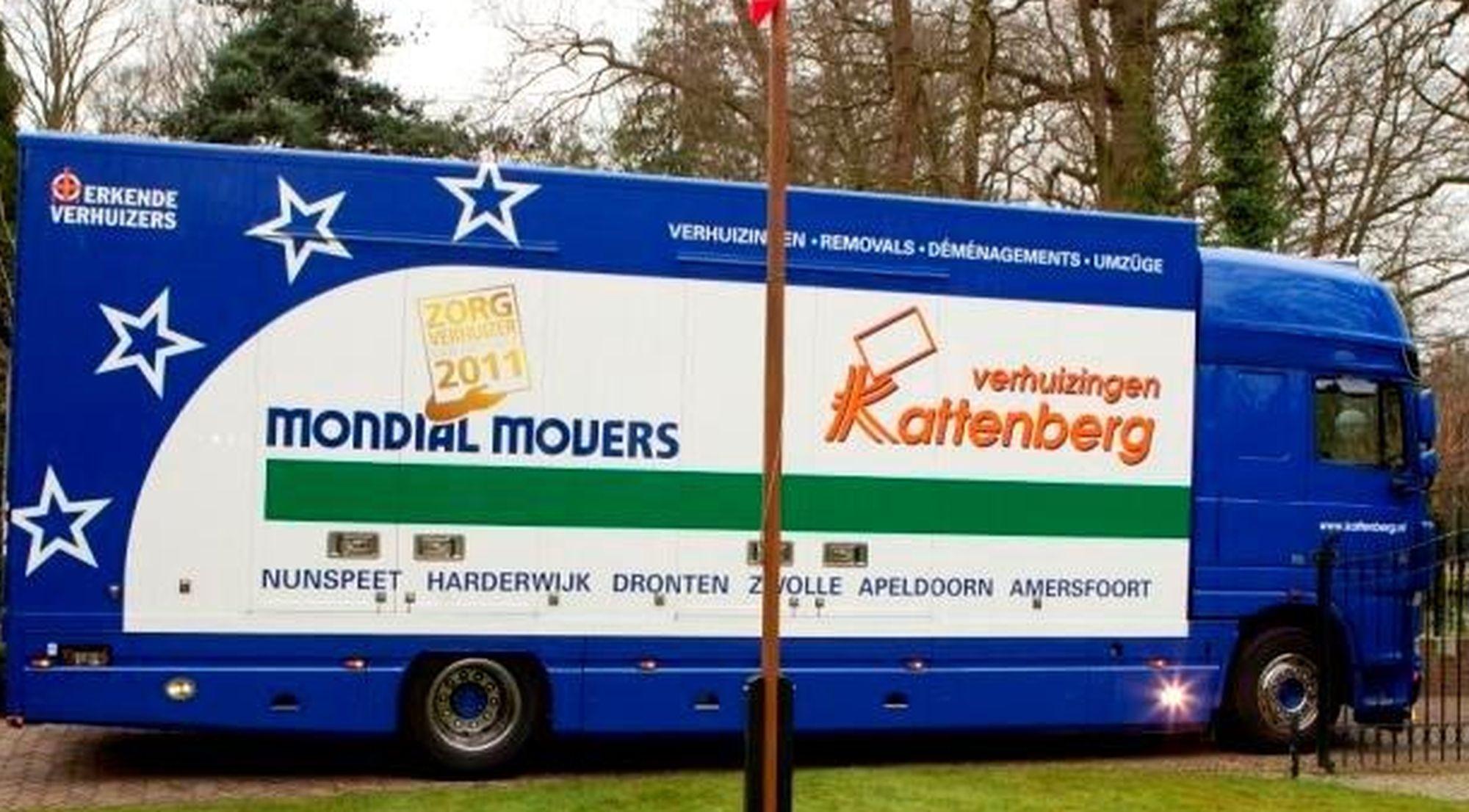 Mondial Kattenberg