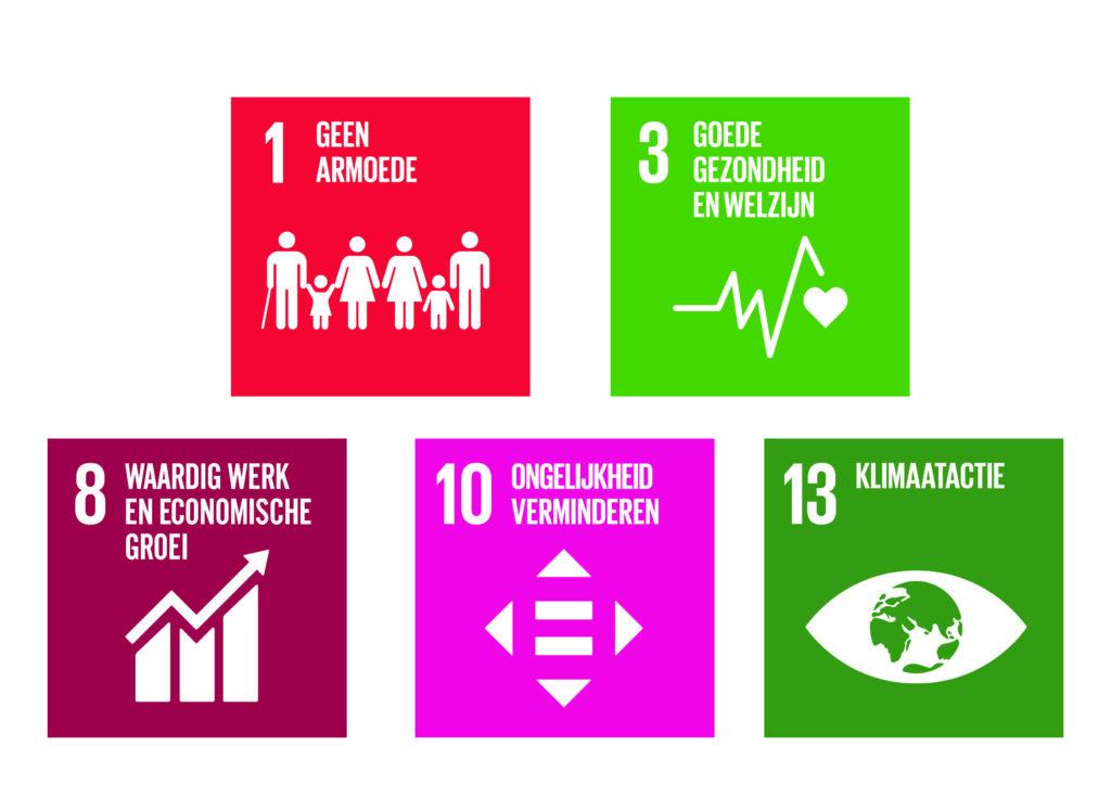 MVO Sustainable Development Goals